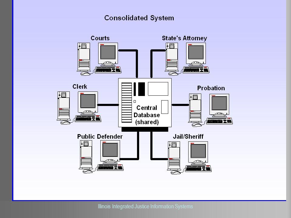 Illinois Criminal Justice Information Authority Illinois Integrated Justice Information Systems