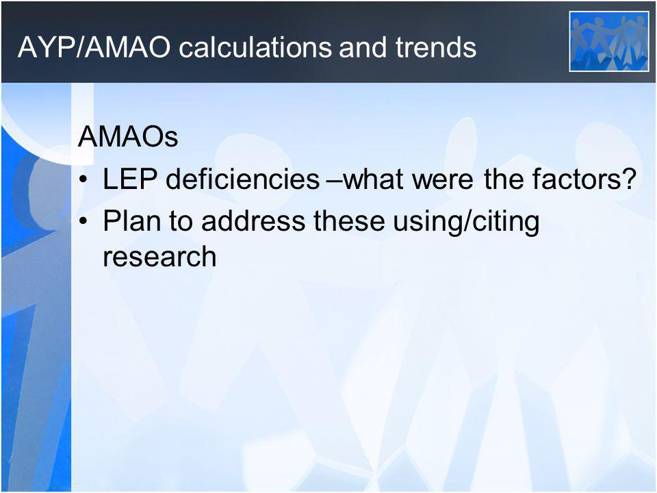 AYP/AMAO calculations and trends AMAOs LEP deficiencies –what were the factors.