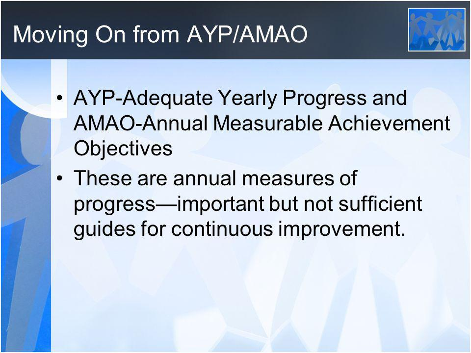 Moving On from AYP/AMAO AYP-Adequate Yearly Progress and AMAO-Annual Measurable Achievement Objectives These are annual measures of progressimportant but not sufficient guides for continuous improvement.