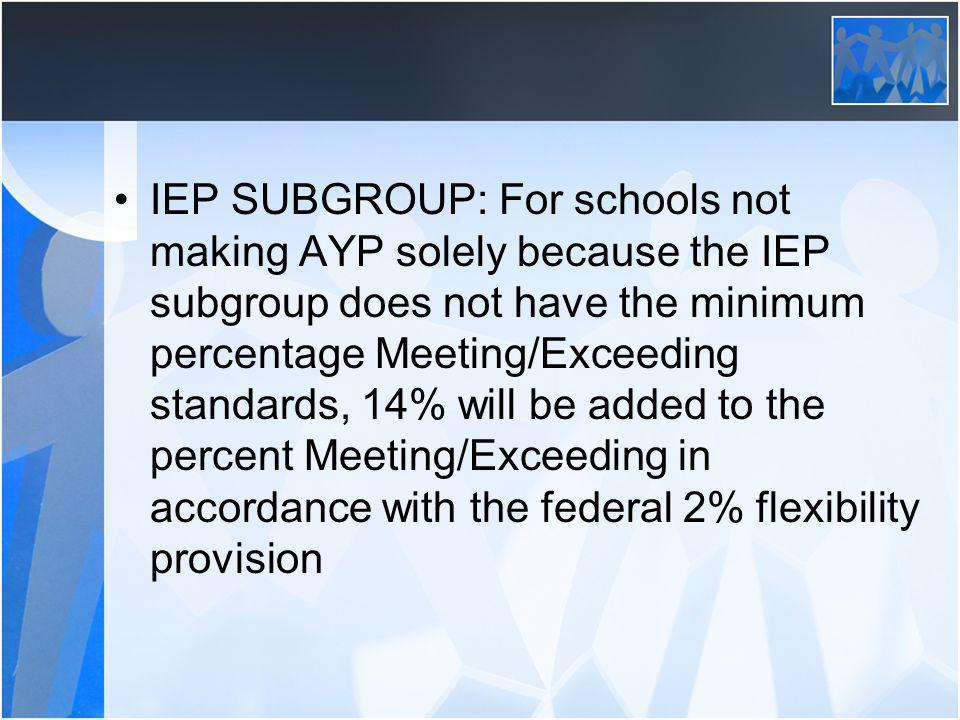 IEP SUBGROUP: For schools not making AYP solely because the IEP subgroup does not have the minimum percentage Meeting/Exceeding standards, 14% will be added to the percent Meeting/Exceeding in accordance with the federal 2% flexibility provision