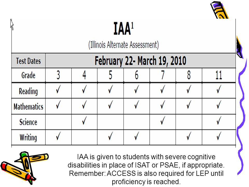IAA is given to students with severe cognitive disabilities in place of ISAT or PSAE, if appropriate. Remember: ACCESS is also required for LEP until