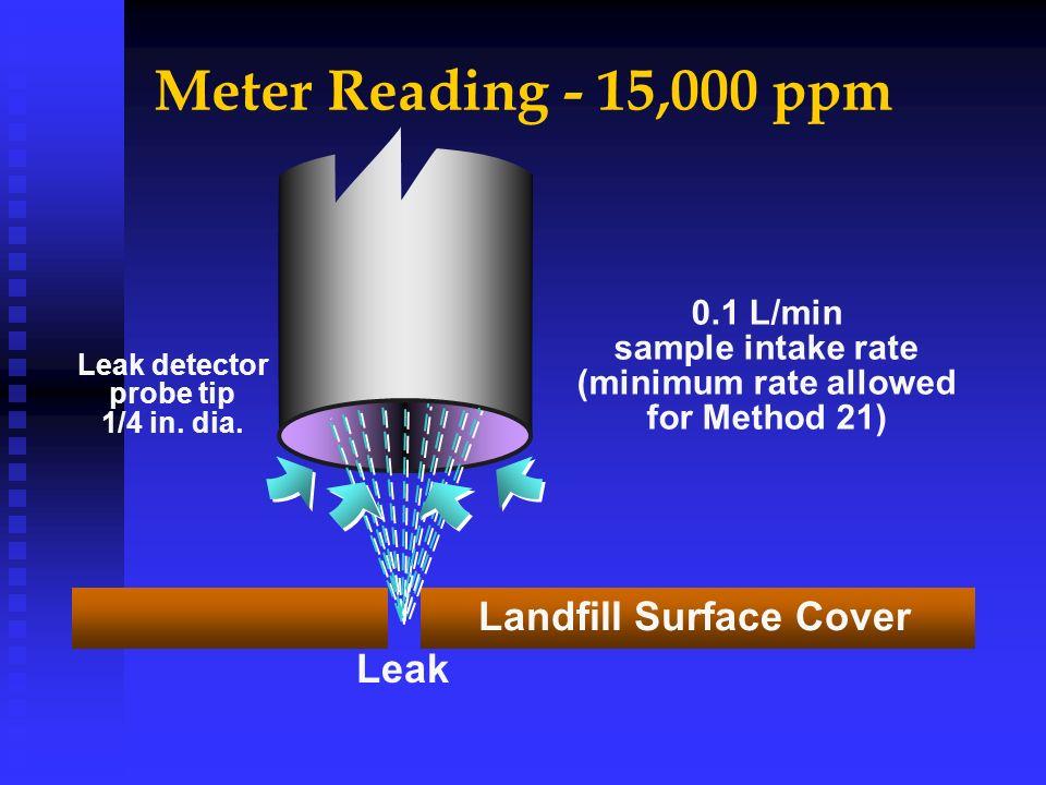 Meter Reading - 15,000 ppm Leak detector probe tip 1/4 in. dia. 0.1 L/min sample intake rate (minimum rate allowed for Method 21) Leak Landfill Surfac