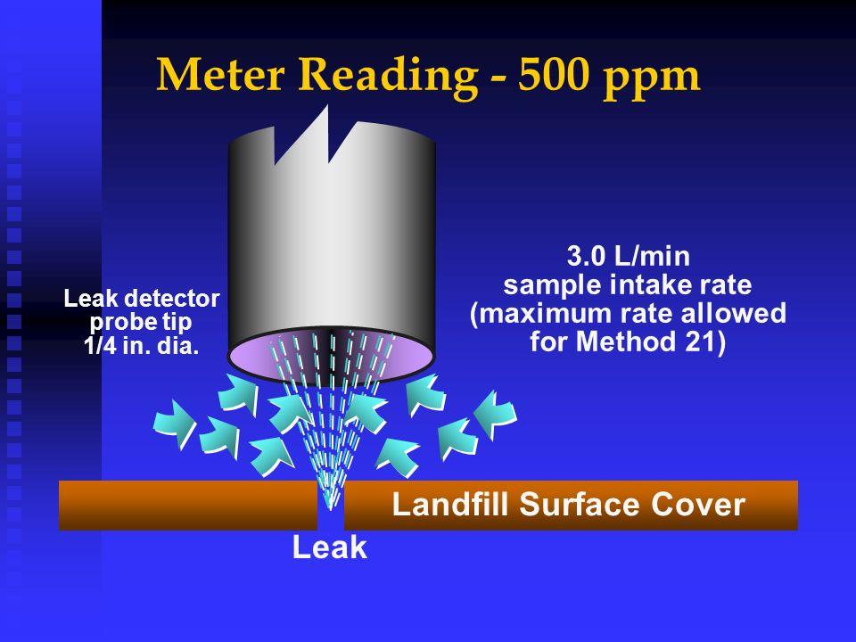 Meter Reading - 500 ppm 3.0 L/min sample intake rate (maximum rate allowed for Method 21) Leak detector probe tip 1/4 in. dia. Leak Landfill Surface C