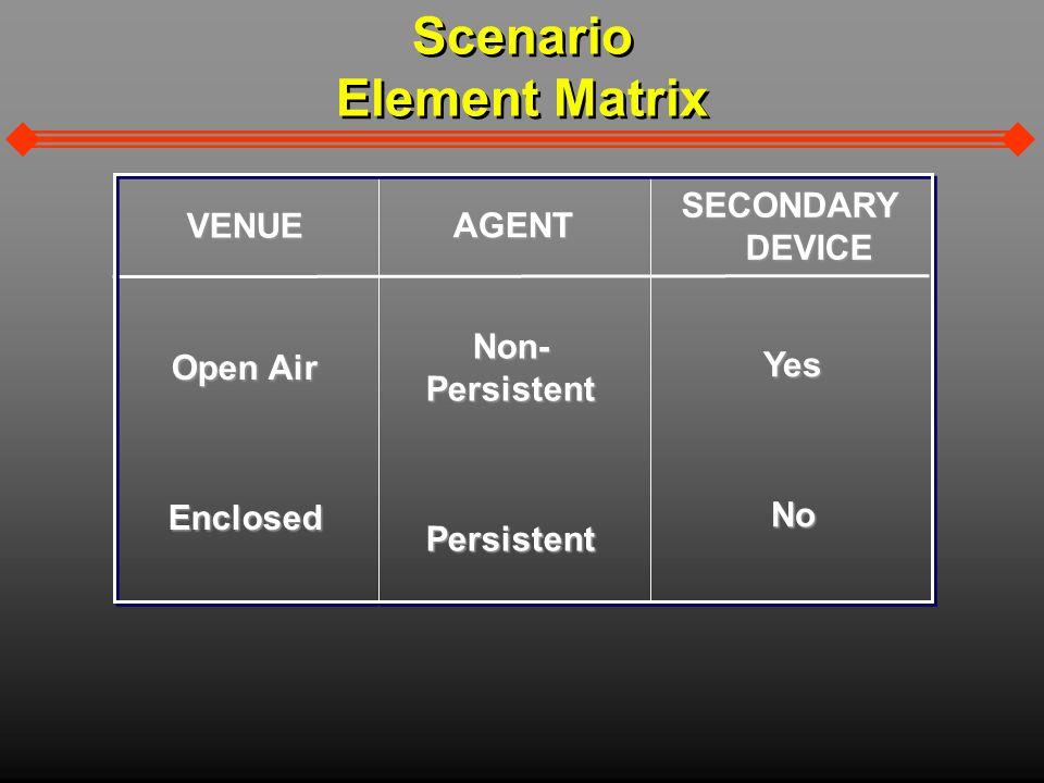 SECONDARY DEVICE VENUE AGENT Scenario Element Matrix Open Air Enclosed Non- Persistent Persistent YesNo