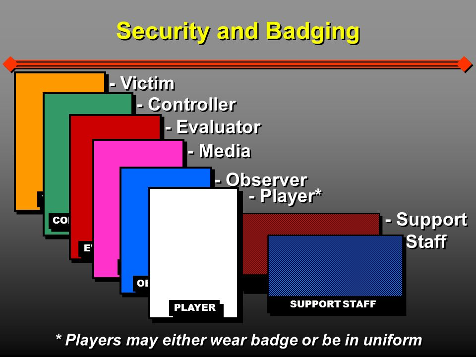 Security and Badging * Players may either wear badge or be in uniform - Victim VICTIM - Controller CONTROLLER - Evaluator EVALUATOR - Support Staff SUPPORT STAFF MEDIA - Media - Observer OBSERVER - Player* PLAYER