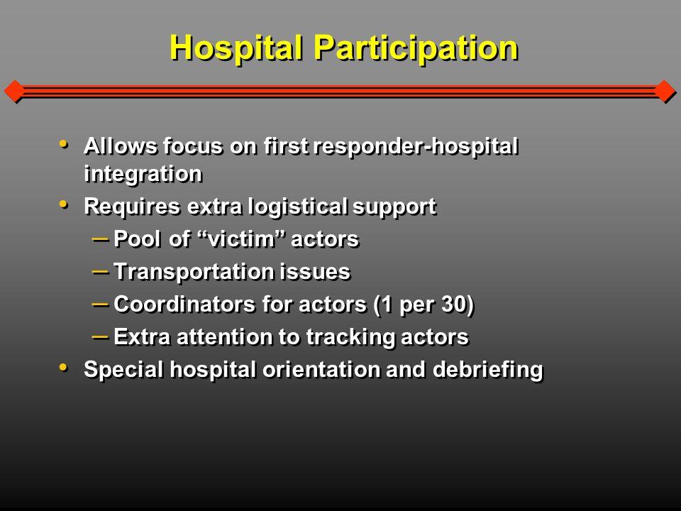 Evaluator Staff Outline