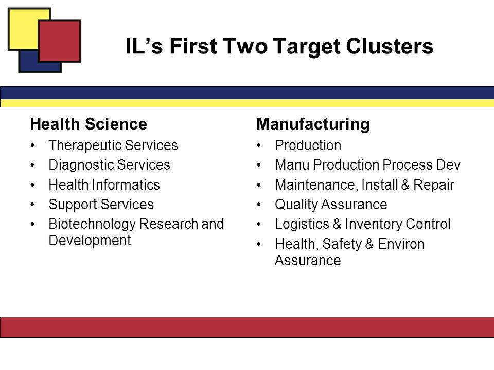 ILs First Two Target Clusters Health Science Therapeutic Services Diagnostic Services Health Informatics Support Services Biotechnology Research and Development Manufacturing Production Manu Production Process Dev Maintenance, Install & Repair Quality Assurance Logistics & Inventory Control Health, Safety & Environ Assurance