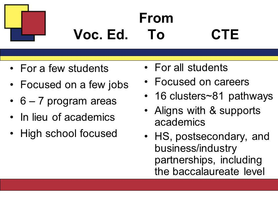 Perkins IV T HEMES Increased accountability for student and program outcomes, including technical skills attainment at the secondary level Greater coordination within the CTE system Stronger integration of academic and CTE curricula Closer connection between secondary and postsecondary education, including the baccalaureate level More involvement of business and industry 5
