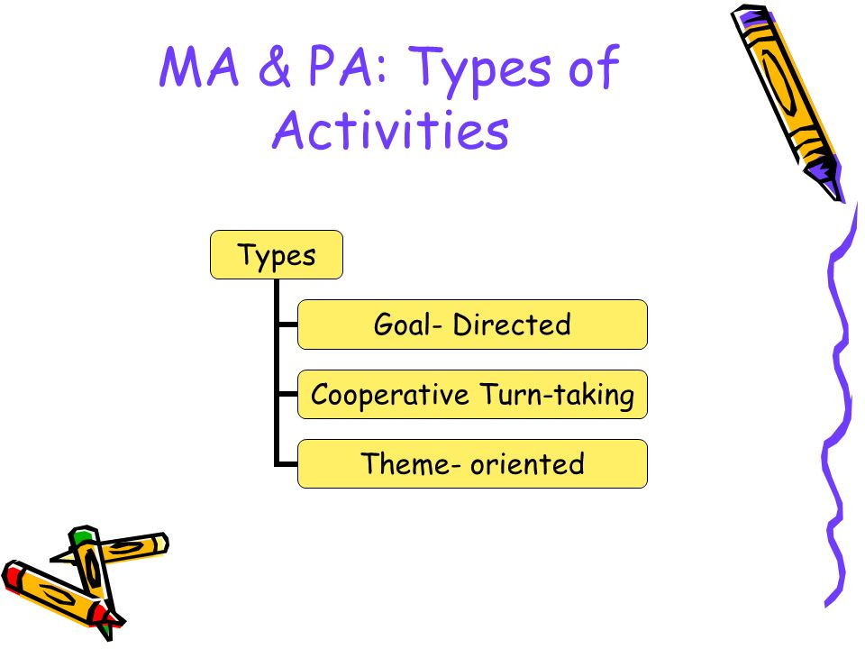 MA & PA: Types of Activities Types Goal- Directed Cooperative Turn-taking Theme- oriented