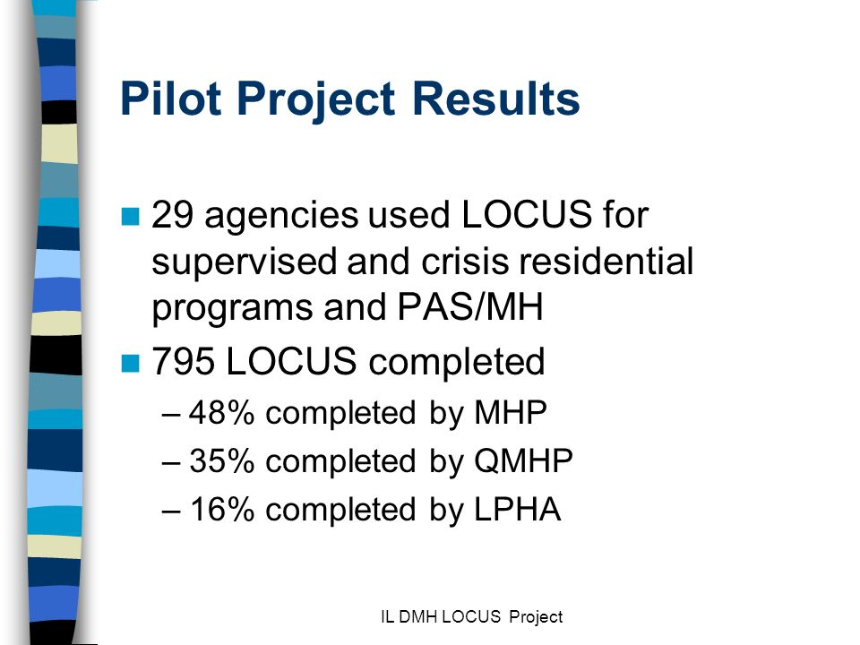 IL DMH LOCUS Project Pilot Project Results 29 agencies used LOCUS for supervised and crisis residential programs and PAS/MH 795 LOCUS completed –48% completed by MHP –35% completed by QMHP –16% completed by LPHA