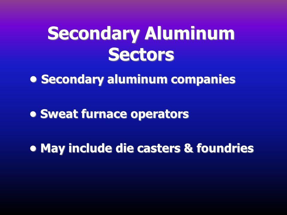 Secondary Aluminum Sectors Secondary aluminum companies Secondary aluminum companies Sweat furnace operators Sweat furnace operators May include die c