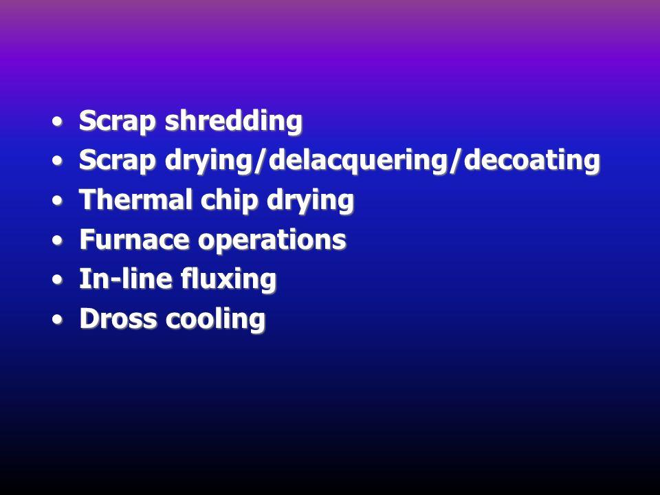 Scrap shredding Scrap shredding Scrap drying/delacquering/decoating Scrap drying/delacquering/decoating Thermal chip drying Thermal chip drying Furnac