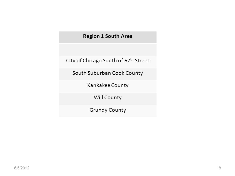 Region 1 South Area City of Chicago South of 67 th Street South Suburban Cook County Kankakee County Will County Grundy County 6/6/20128