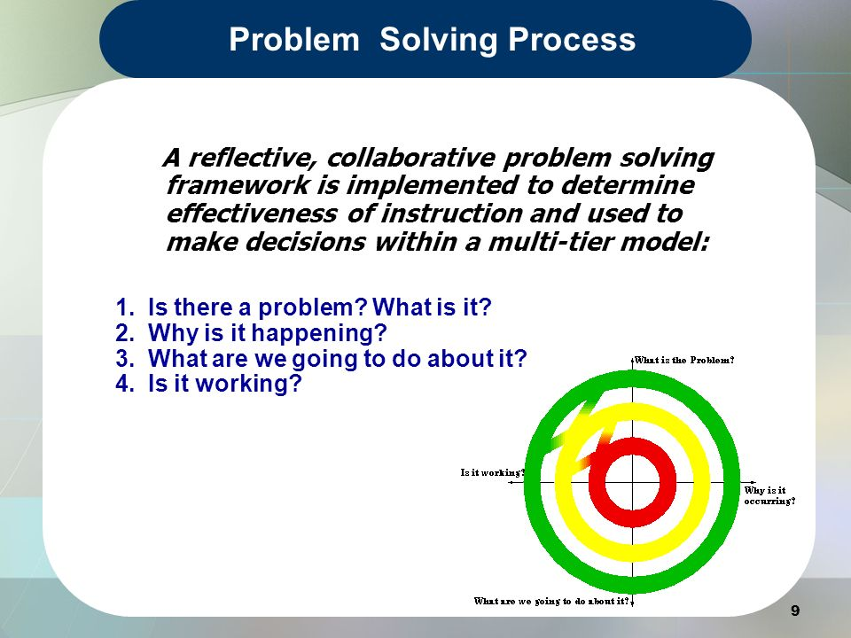 Problem Solving Process A reflective, collaborative problem solving framework is implemented to determine effectiveness of instruction and used to mak