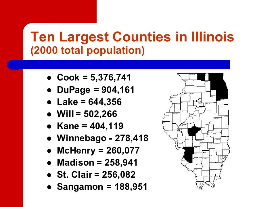 Ten Largest Counties in Illinois (2000 total population) Cook = 5,376,741 DuPage = 904,161 Lake = 644,356 Will = 502,266 Kane = 404,119 Winnebago = 278,418 McHenry = 260,077 Madison = 258,941 St.