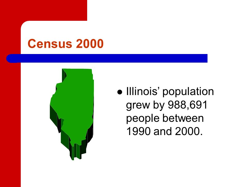 Census 2000 Illinois population grew by 988,691 people between 1990 and 2000.