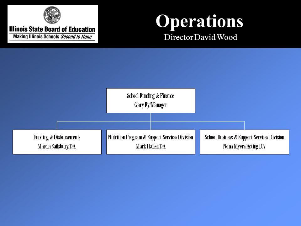 Operations Director David Wood