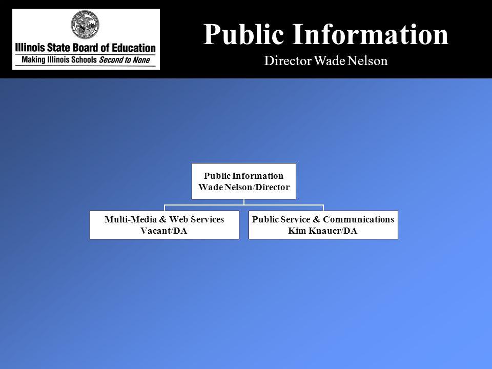 Public Information Director Wade Nelson Public Information Wade Nelson/Director Multi-Media & Web Services Vacant/DA Public Service & Communications Kim Knauer/DA