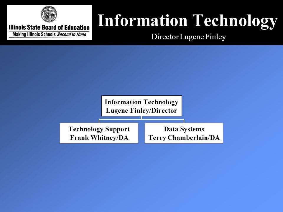 Information Technology Director Lugene Finley Information Technology Lugene Finley/Director Technology Support Frank Whitney/DA Data Systems Terry Chamberlain/DA