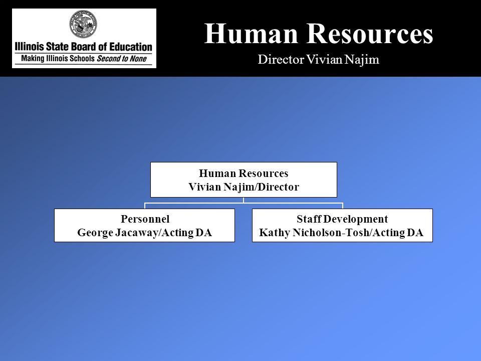 Human Resources Director Vivian Najim Human Resources Vivian Najim/Director Personnel George Jacaway/Acting DA Staff Development Kathy Nicholson- Tosh/Acting DA