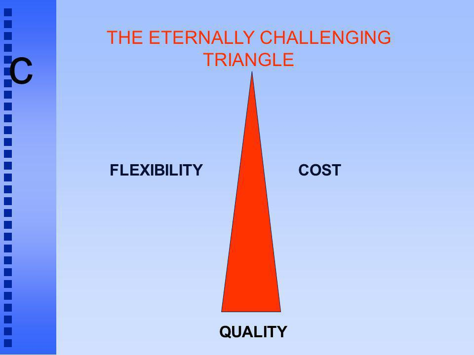 c QUALITY THE ETERNALLY CHALLENGING TRIANGLE FLEXIBILITYCOST