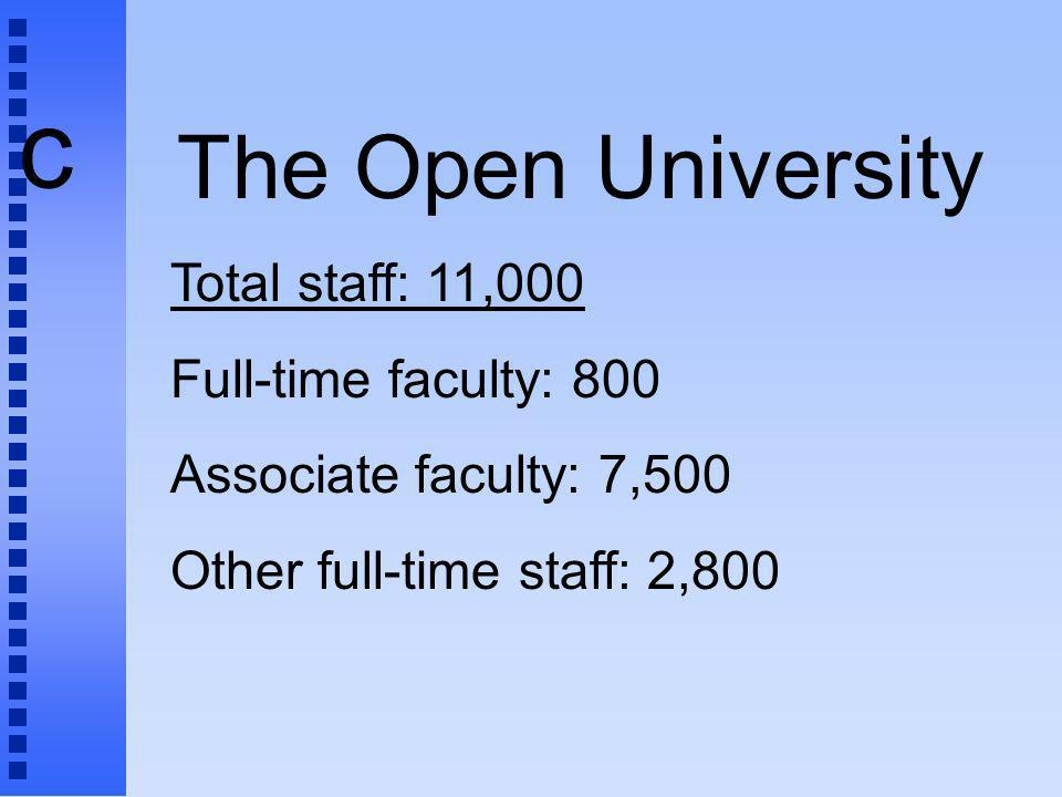 c The Open University Total staff: 11,000 Full-time faculty: 800 Associate faculty: 7,500 Other full-time staff: 2,800