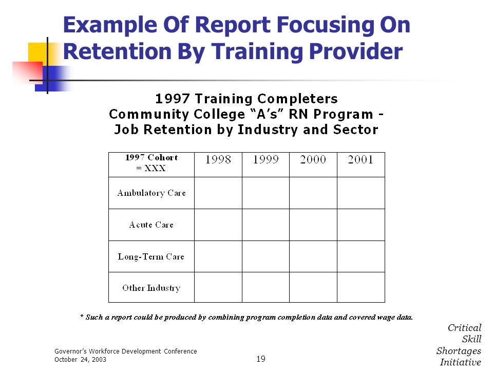 Governors Workforce Development Conference October 24, 2003 Critical Skill Shortages Initiative 19 Example Of Report Focusing On Retention By Training