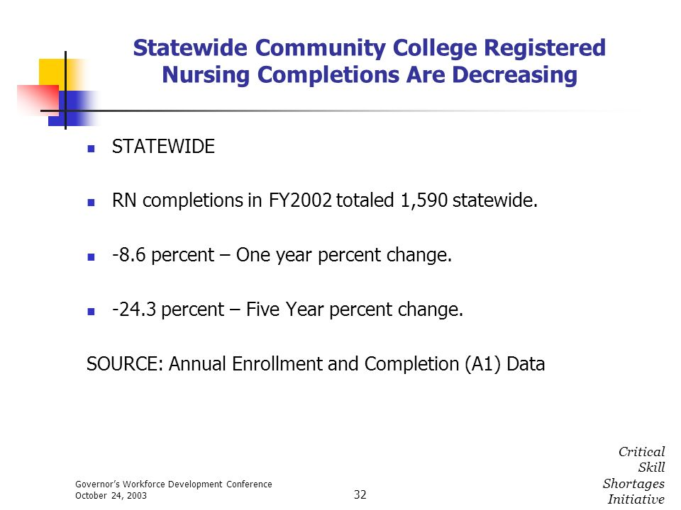 Governors Workforce Development Conference October 24, 2003 Critical Skill Shortages Initiative 32 Statewide Community College Registered Nursing Comp