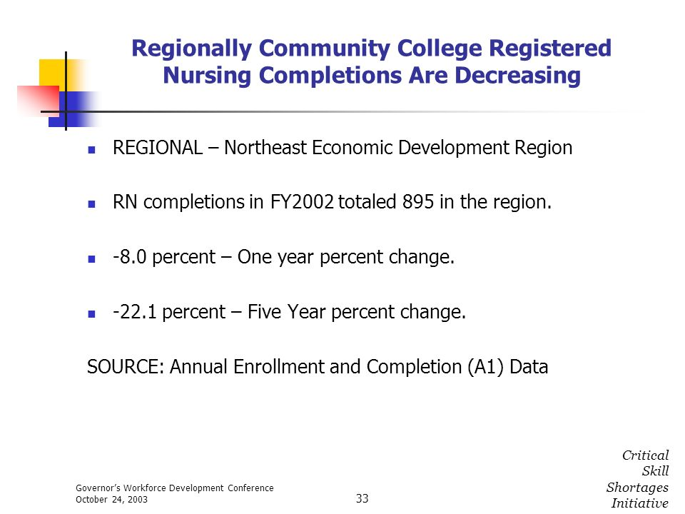 Governors Workforce Development Conference October 24, 2003 Critical Skill Shortages Initiative 33 Regionally Community College Registered Nursing Com