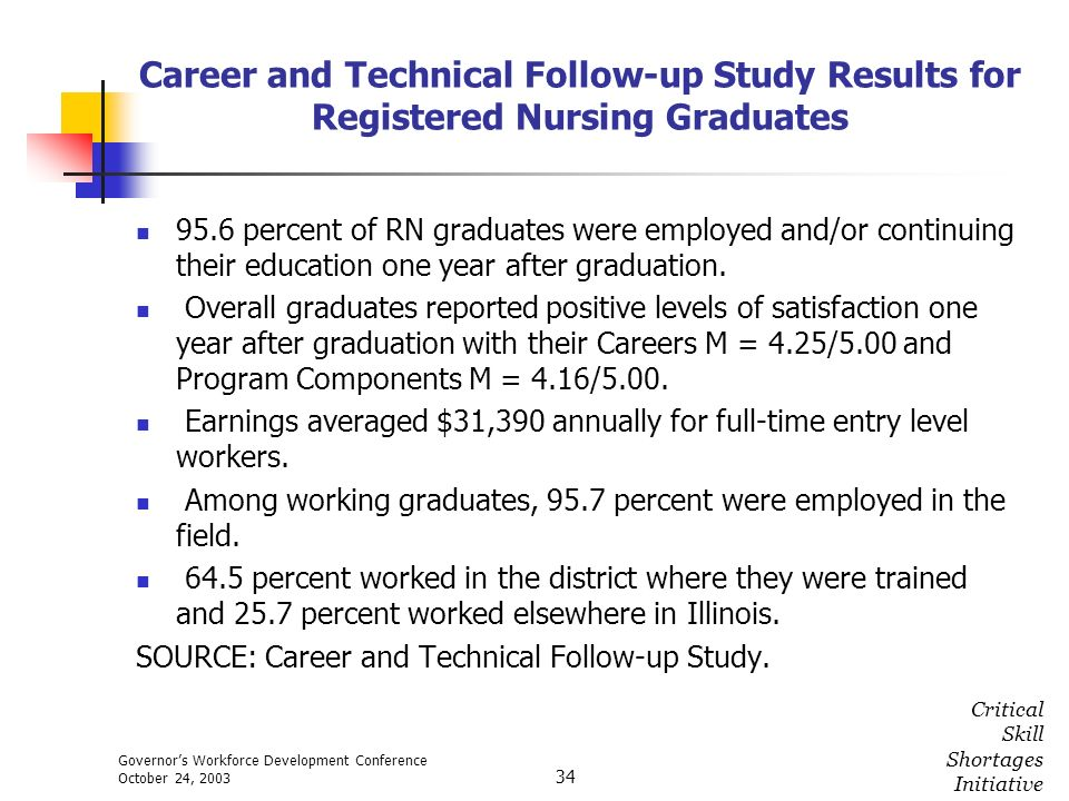 Governors Workforce Development Conference October 24, 2003 Critical Skill Shortages Initiative 34 Career and Technical Follow-up Study Results for Re
