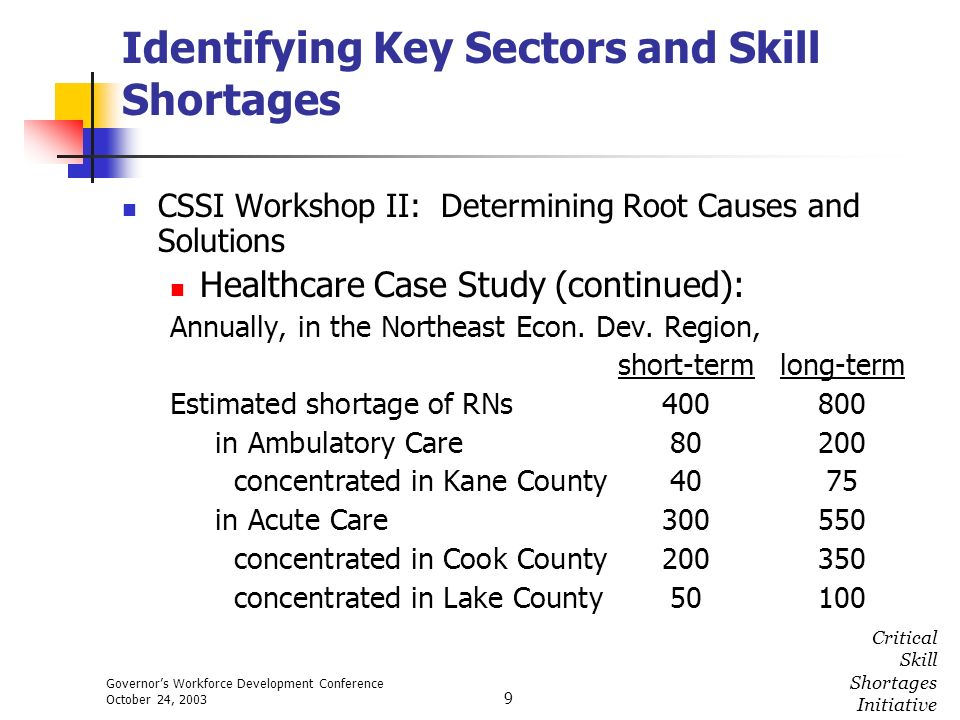 Governors Workforce Development Conference October 24, 2003 Critical Skill Shortages Initiative 9 Identifying Key Sectors and Skill Shortages CSSI Wor