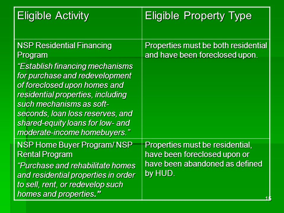 15 Eligible Activity Eligible Property Type NSP Residential Financing Program Establish financing mechanisms for purchase and redevelopment of foreclosed upon homes and residential properties, including such mechanisms as soft- seconds, loan loss reserves, and shared-equity loans for low- and moderate-income homebuyers.