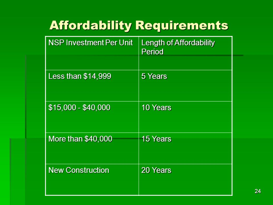 24 Affordability Requirements NSP Investment Per Unit Length of Affordability Period Less than $14,999 5 Years $15,000 - $40,000 10 Years More than $4