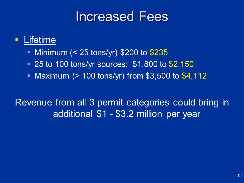 Increased Fees Lifetime Minimum (< 25 tons/yr) $200 to $235 25 to 100 tons/yr sources: $1,800 to $2,150 Maximum (> 100 tons/yr) from $3,500 to $4,112