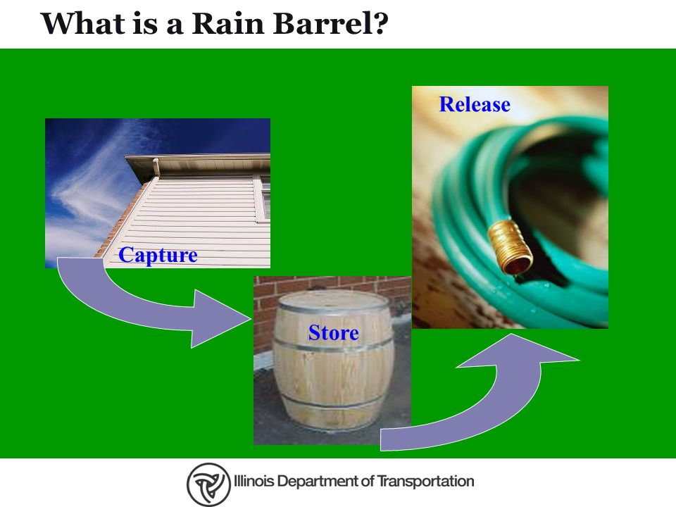 What is a Rain Barrel? Capture Store Release