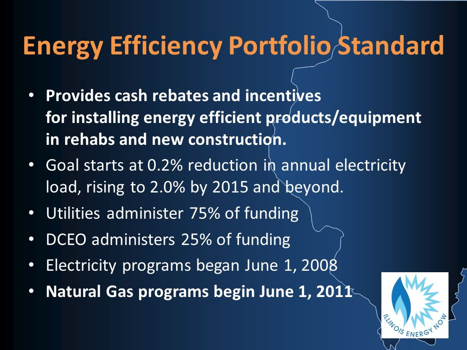 Private Sector Businesses Residential Non-profits Program Structure ComEd Ameren Nicor Integrys Ameren DCEO Electric efficiency Gas efficiency Private Sector Businesses Residential Non-profits Public Sector Governments K-12 schools Community colleges Public universities Low-income residential sector Affordable housing PHAs Implementation agencies
