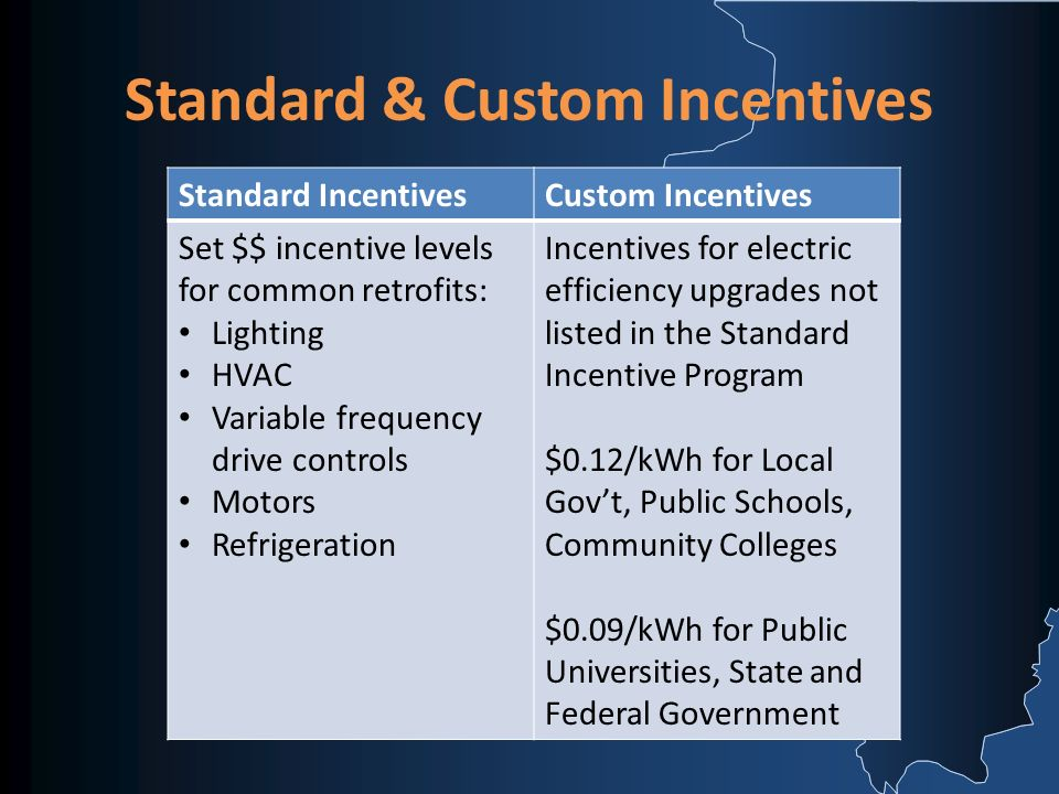 Standard & Custom Incentives Standard IncentivesCustom Incentives Set $$ incentive levels for common retrofits: Lighting HVAC Variable frequency drive controls Motors Refrigeration Incentives for electric efficiency upgrades not listed in the Standard Incentive Program $0.12/kWh for Local Govt, Public Schools, Community Colleges $0.09/kWh for Public Universities, State and Federal Government