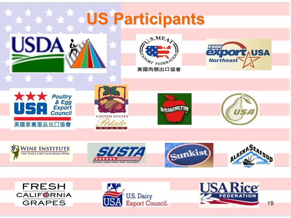 19 US Participants