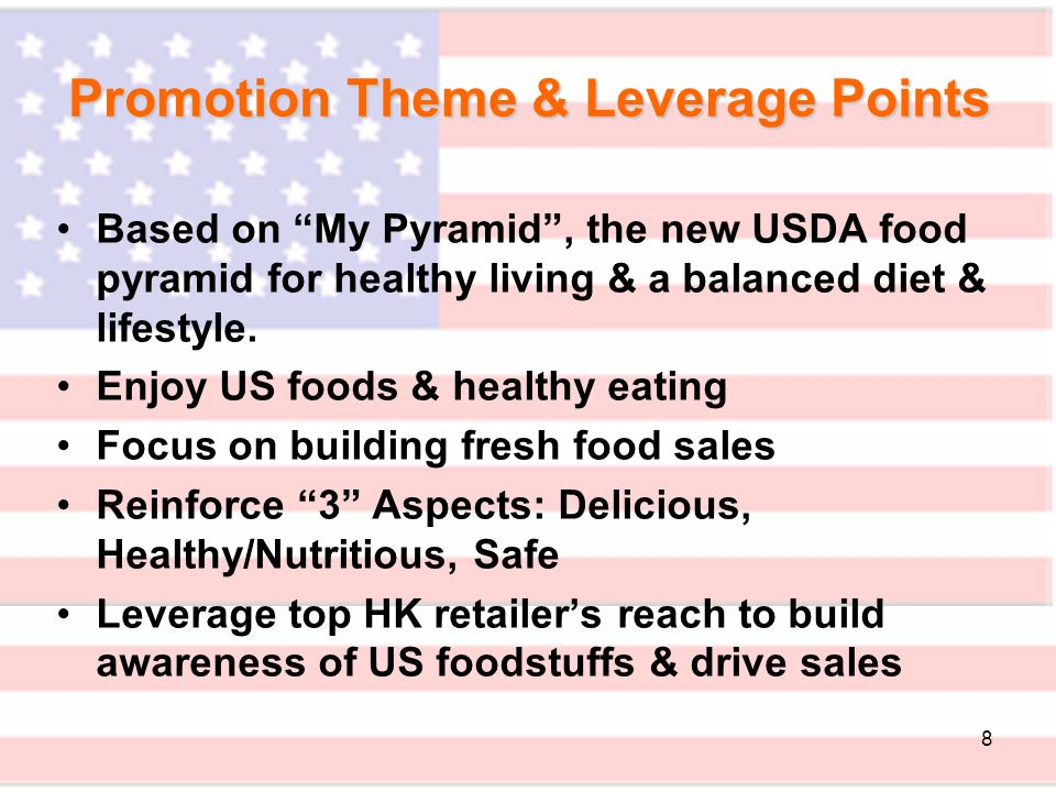 8 Promotion Theme & Leverage Points Based on My Pyramid, the new USDA food pyramid for healthy living & a balanced diet & lifestyle.