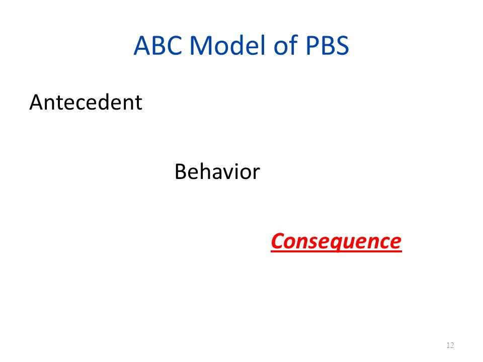 ABC Model of PBS Antecedent Behavior Consequence 12