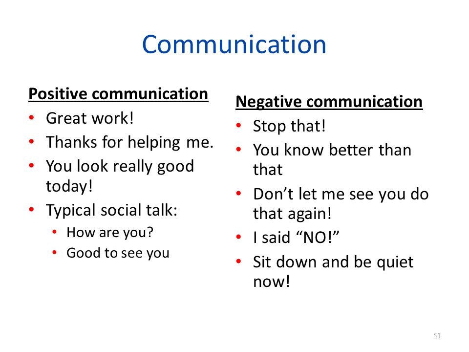 Communication Positive communication Great work.Thanks for helping me.