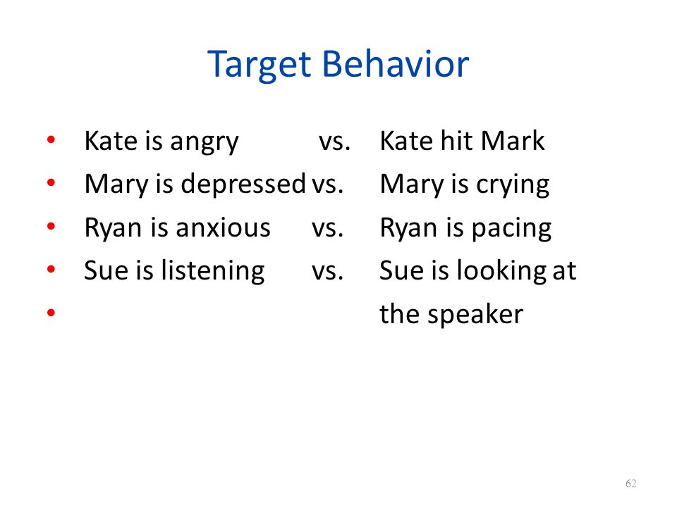 Target Behavior Kate is angry vs. Kate hit Mark Mary is depressedvs.Mary is crying Ryan is anxiousvs.Ryan is pacing Sue is listeningvs.Sue is looking