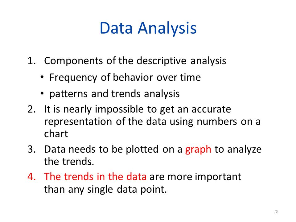 Data Analysis 1.Components of the descriptive analysis Frequency of behavior over time patterns and trends analysis 2.It is nearly impossible to get an accurate representation of the data using numbers on a chart 3.Data needs to be plotted on a graph to analyze the trends.