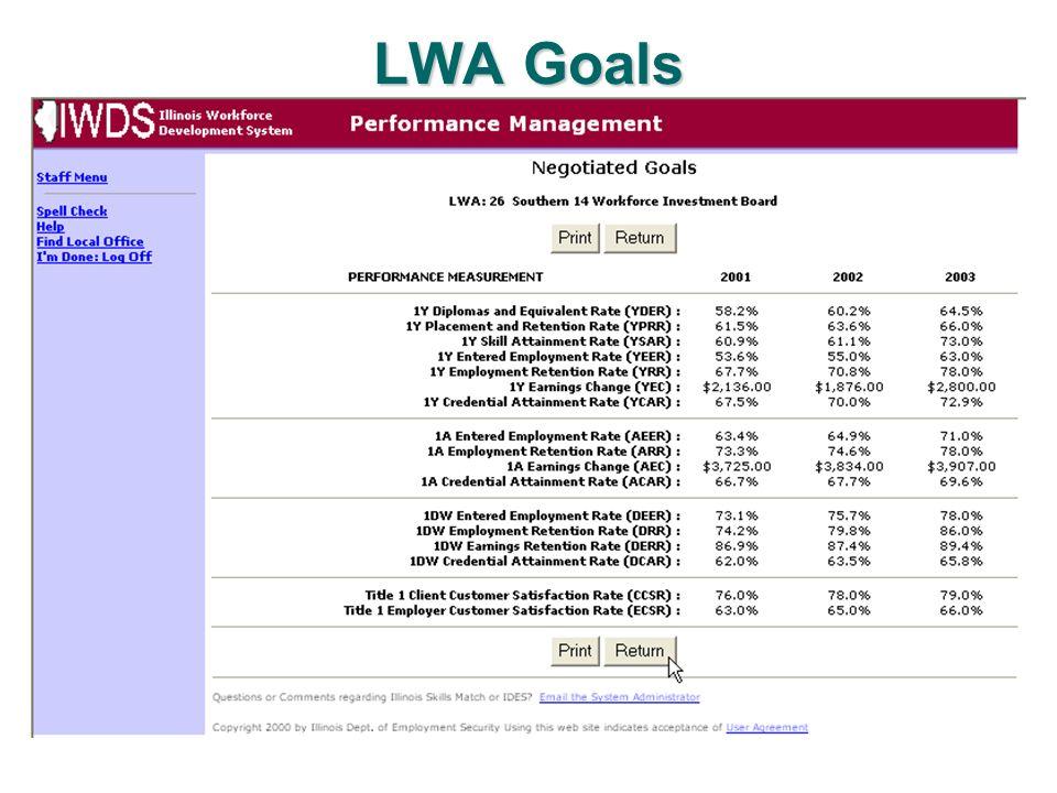 LWA Goals