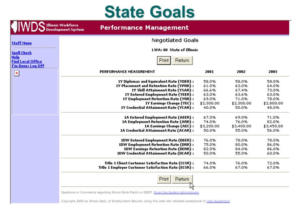 State Goals