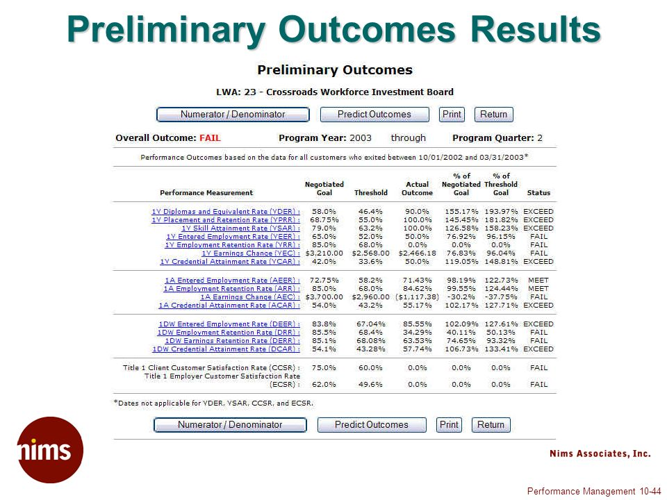 Performance Management 10-44 Preliminary Outcomes Results
