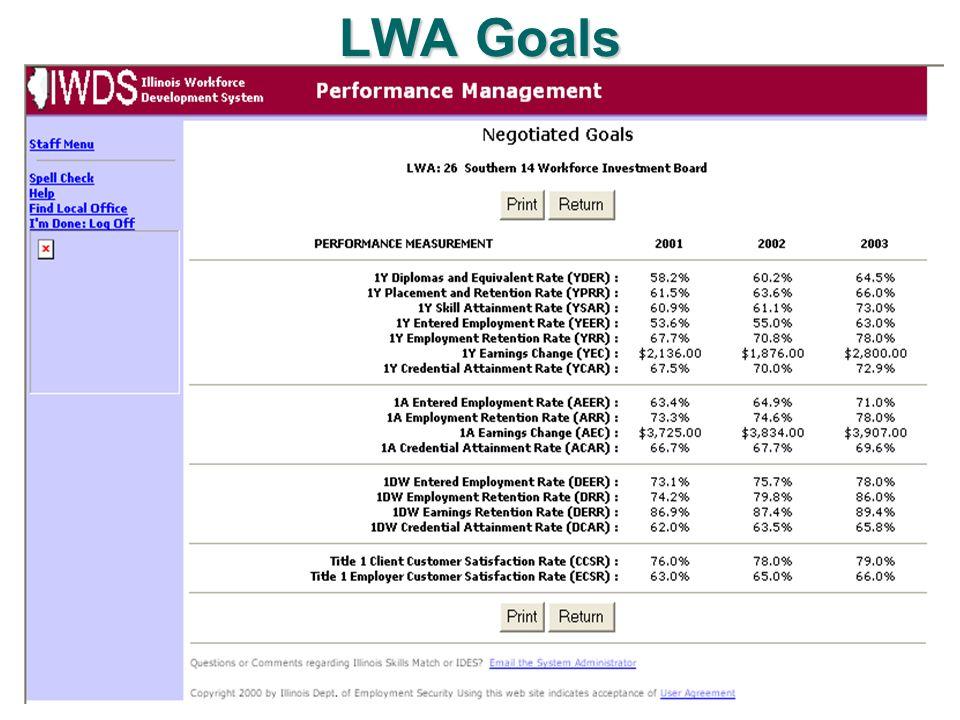Performance Management 10-17 Search Goals