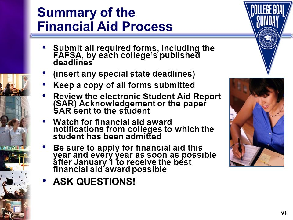 91 Summary of the Financial Aid Process Submit all required forms, including the FAFSA, by each colleges published deadlines (insert any special state
