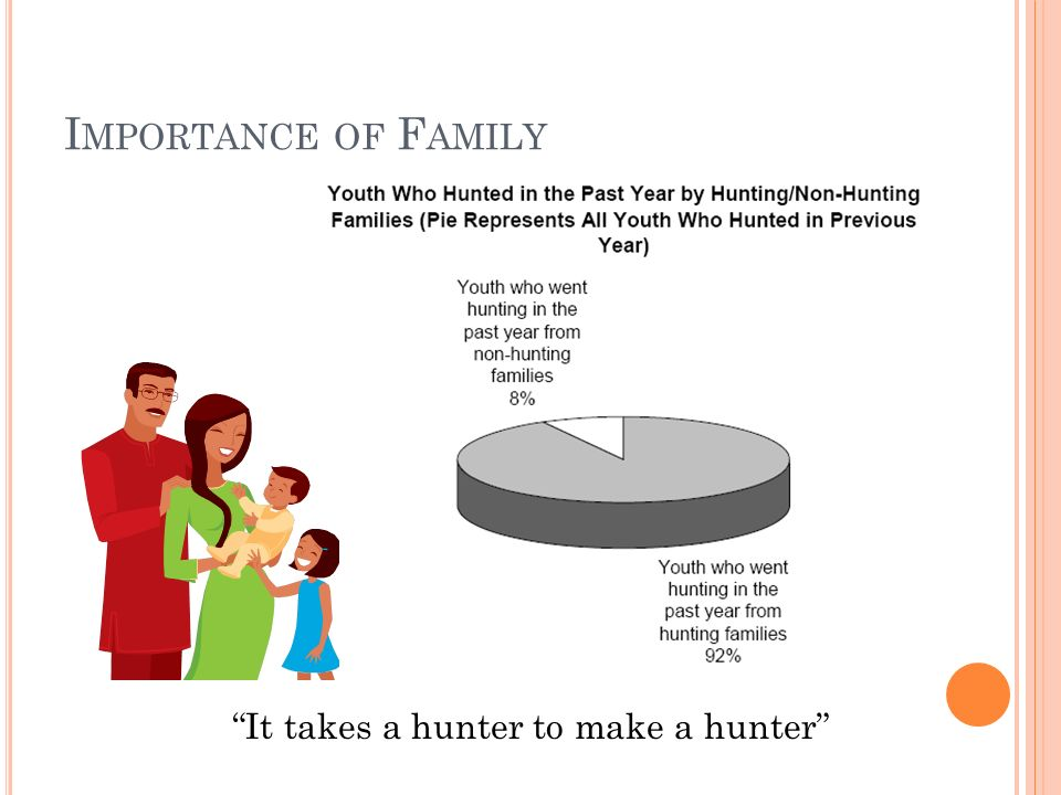 I MPORTANCE OF F AMILY It takes a hunter to make a hunter
