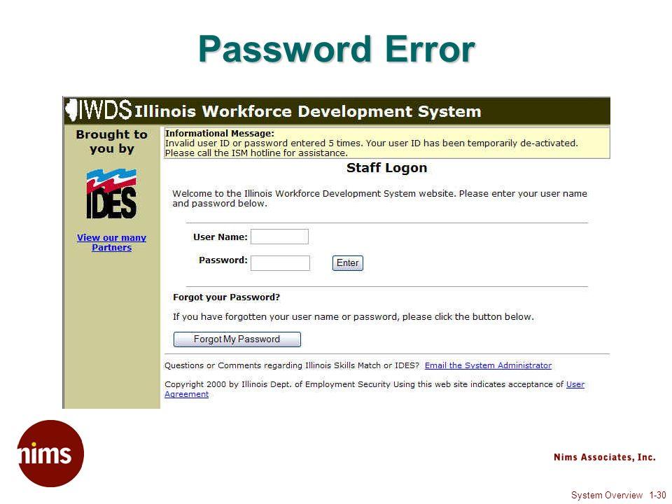 System Overview 1-30 Password Error